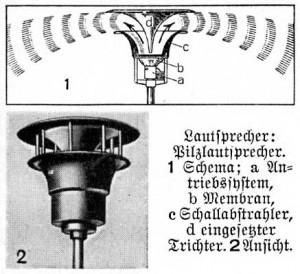 Telefunken-Pilzlautsprecher