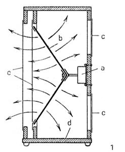 elektromagnetischer Lautsprecher