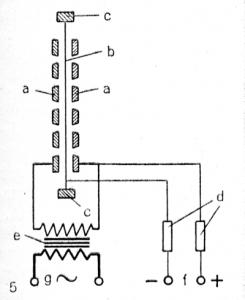 elektrostatischer Lautsprecher