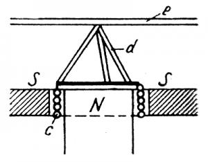 elektrodynamischer Lautsprecher