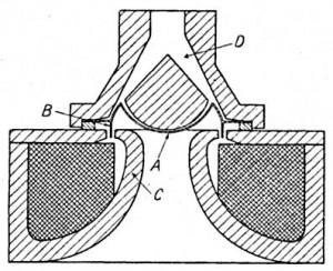 Bell Trichterlautsprecher